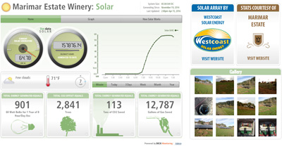Marimar Estate Winery Solar