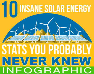 Solar Energy Facts Infographic Preview