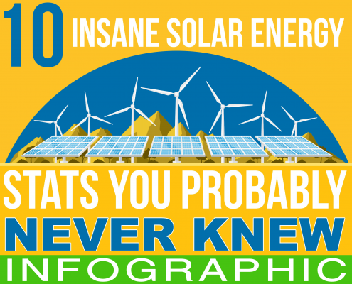 Solar Energy Infographic Preview
